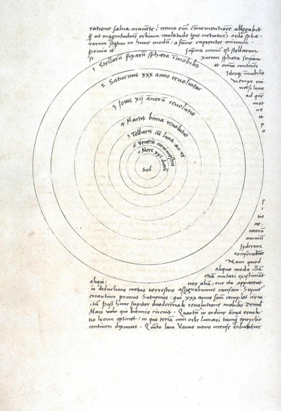 Heliocentric model of the solar system in Copernicus' manuscript