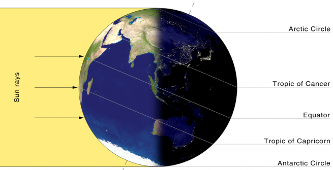 An eastern-hemisphere view showing noon in the Central European time zone on the day of winter solstice (on northern hemisphere - this is summer solstice on southern hemisphere). Wikimedia Commons