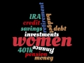 word cloud with financial terms